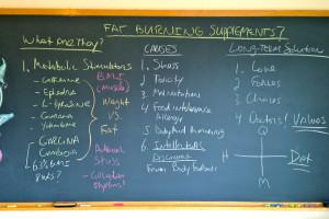 Fatburnboard