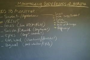 Monitoring Body Fluids blk bd