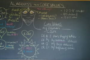 Awareness and Core Values blk bd