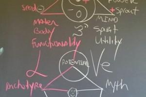 Mind-body Connection Diagram only Pt.1 Blk Bd