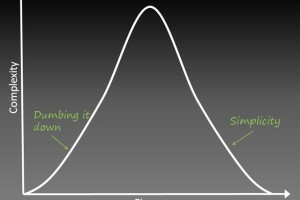 Complexity-Simplicity Graph