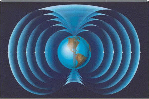 earth harmonics