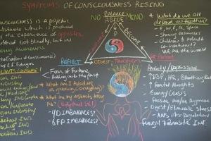 Sx Consciousness Rising Blk Bd