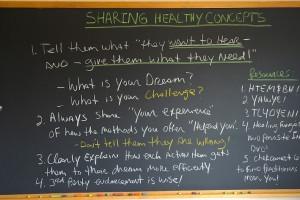 Sharing Healthy Concepts