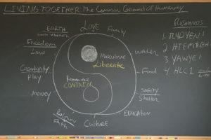 Living Together Blk Bd Blog 9-12-16