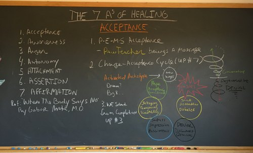 The Seven A's of Healing Part 1: Acceptance