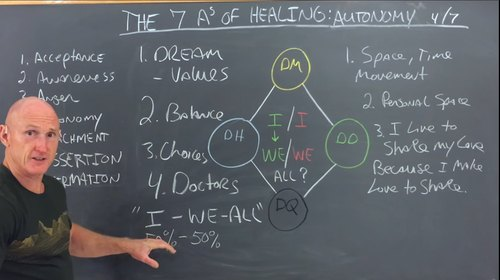 The Seven A's of Healing Part 4: Autonomy