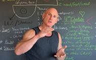 The Chakra System Part 4: The Heart Chakra