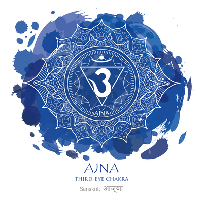 The Chakra System Part 6: The Third Eye Chakra