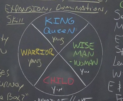 Why Kings Kill Your Children: The 4 Life Process Archetypes